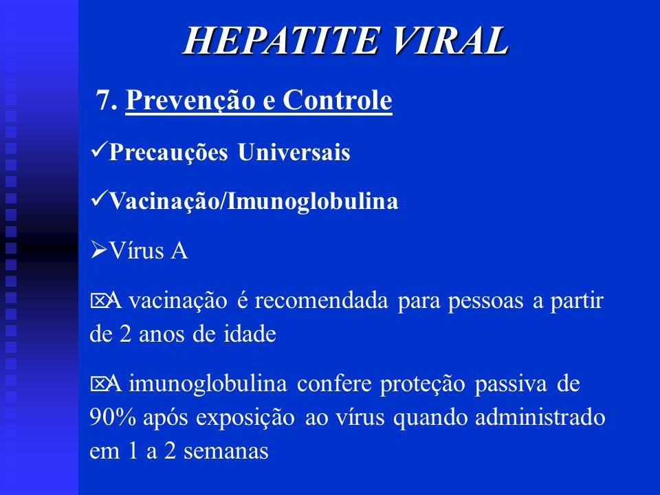 HEPATITE VIRAL 7. Prevenção e Controle Precauções Universais