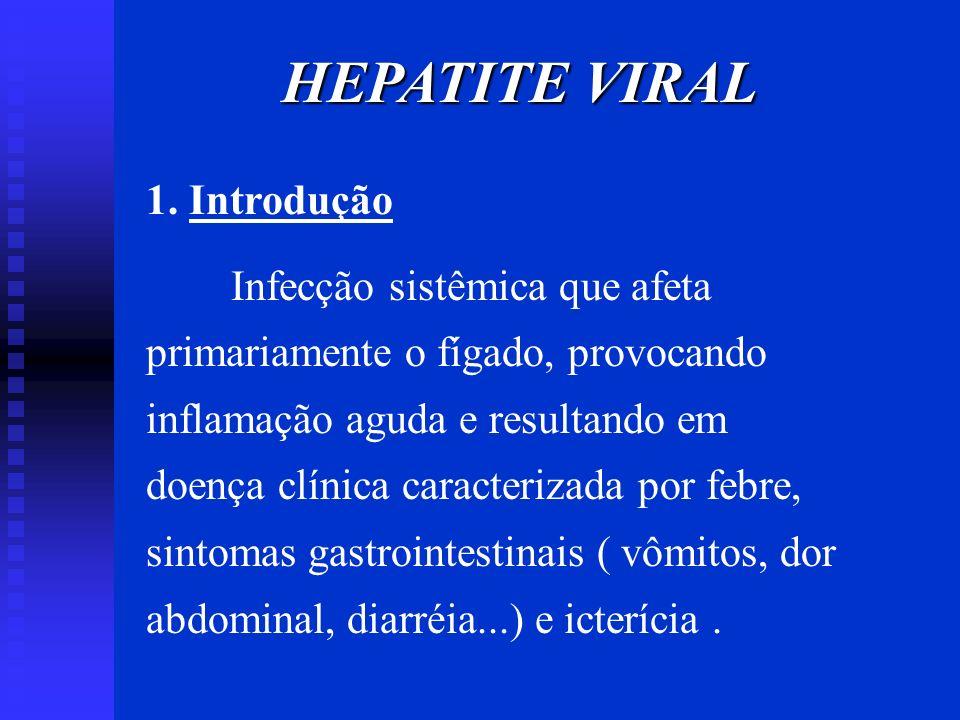 HEPATITE VIRAL 1. Introdução