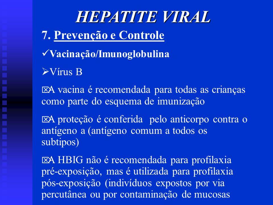 HEPATITE VIRAL 7. Prevenção e Controle Vacinação/Imunoglobulina