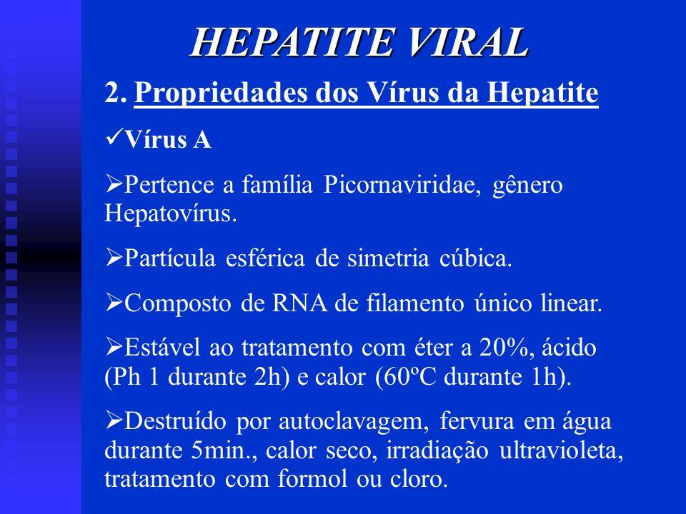 HEPATITE VIRAL 2. Propriedades dos Vírus da Hepatite Vírus A