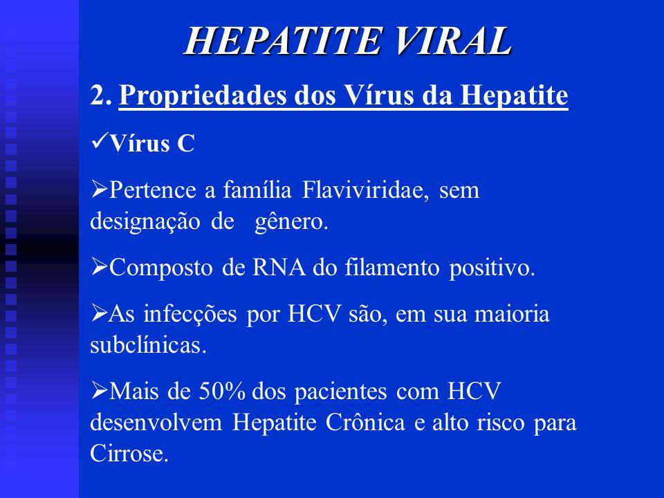 HEPATITE VIRAL 2. Propriedades dos Vírus da Hepatite Vírus C