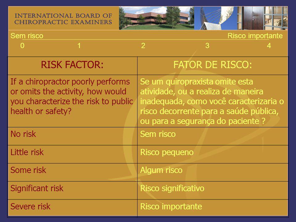 RISK FACTOR: FATOR DE RISCO: