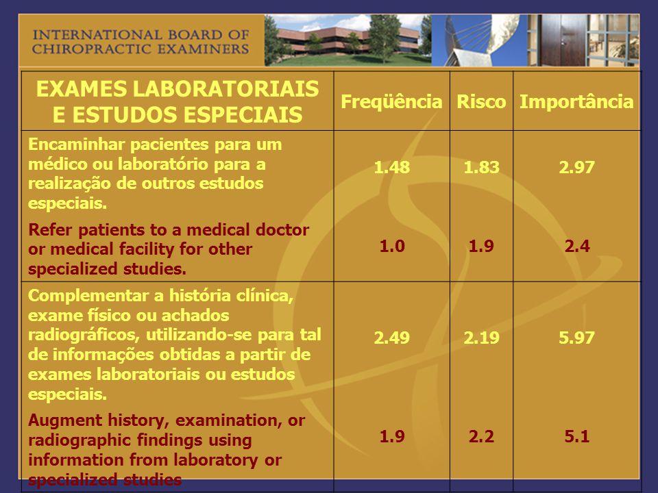 EXAMES LABORATORIAIS E ESTUDOS ESPECIAIS