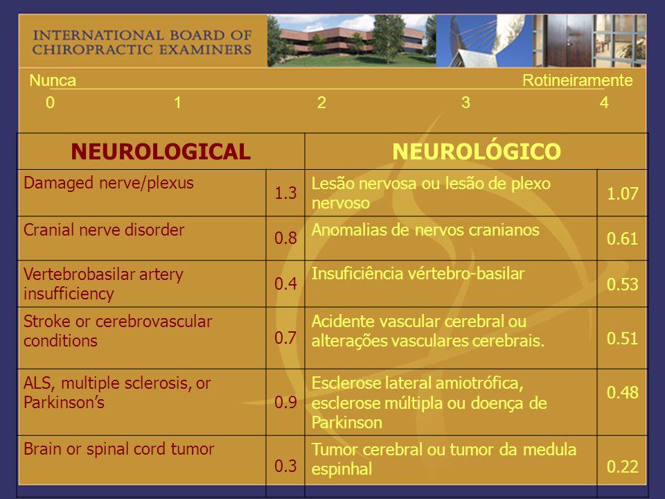 NEUROLOGICAL NEUROLÓGICO