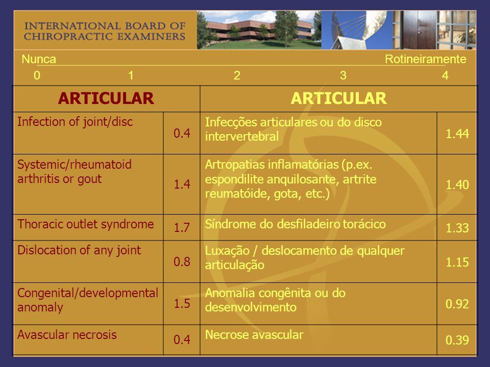 ARTICULAR 1 2 3 4 Nunca Rotineiramente Infection of joint/disc 0.4