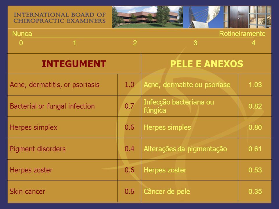 INTEGUMENT PELE E ANEXOS