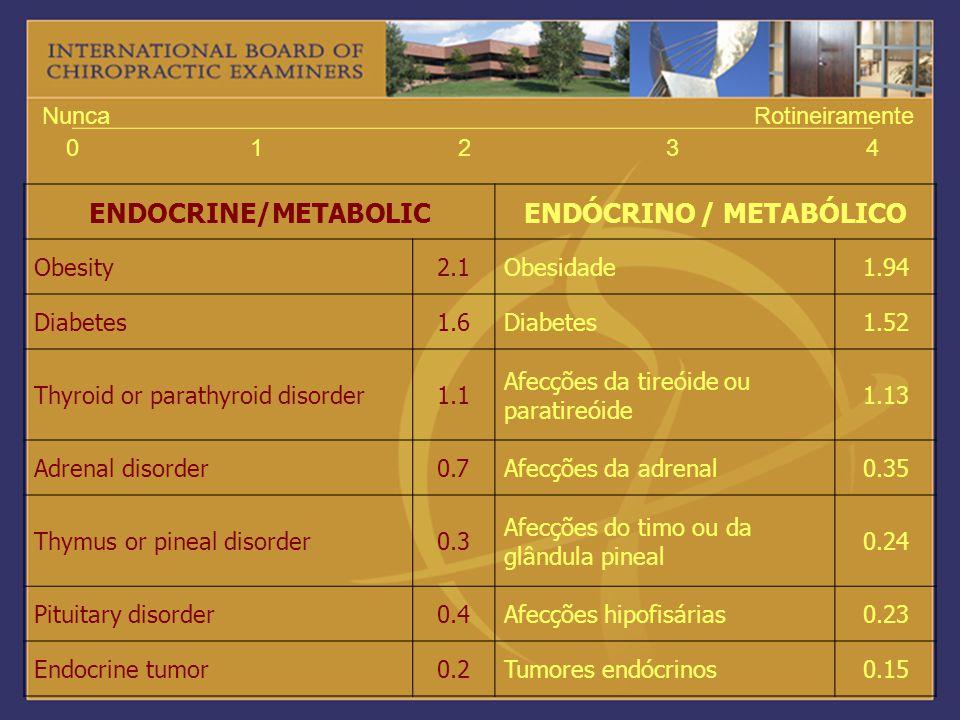 ENDÓCRINO / METABÓLICO
