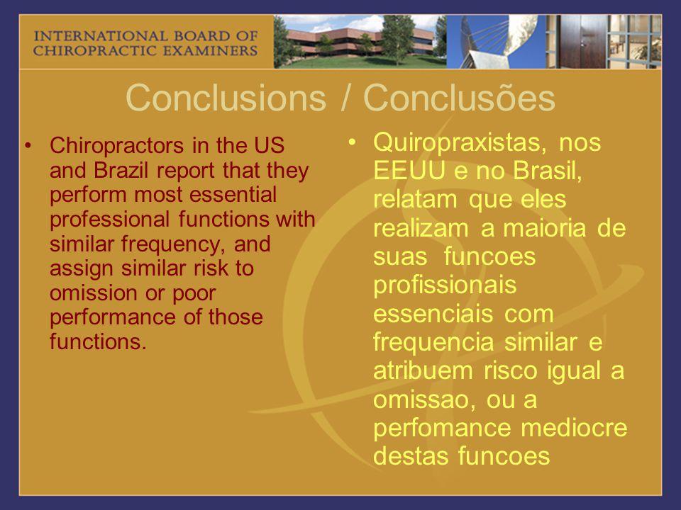 Conclusions / Conclusões