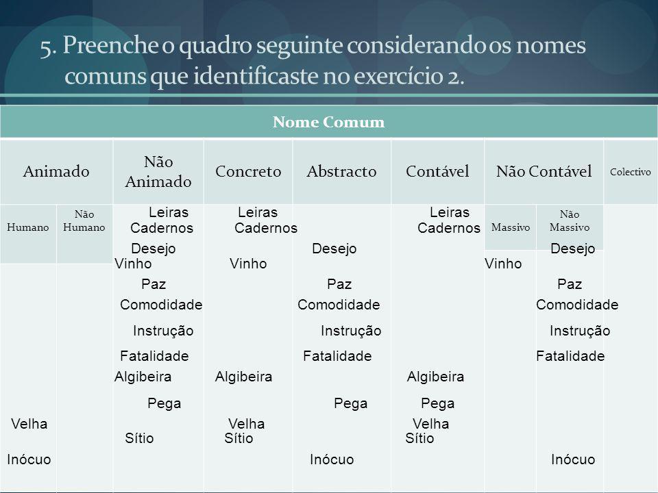 5. Preenche o quadro seguinte considerando os nomes comuns que identificaste no exercício 2.