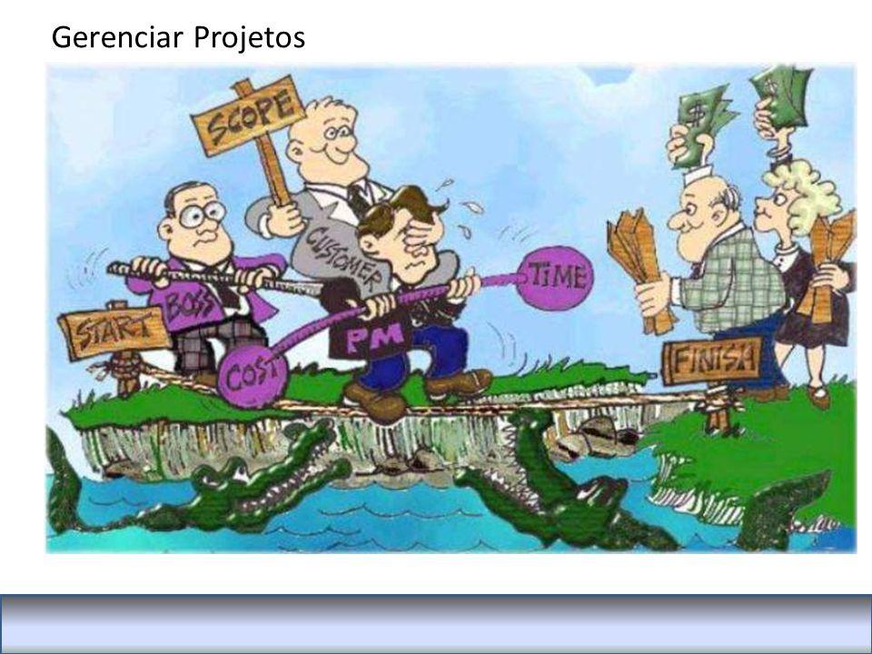 Gerenciar Projetos Um meio de organizar atividades que não podem ser abordadas dentro dos limites operacionais normais da organização.