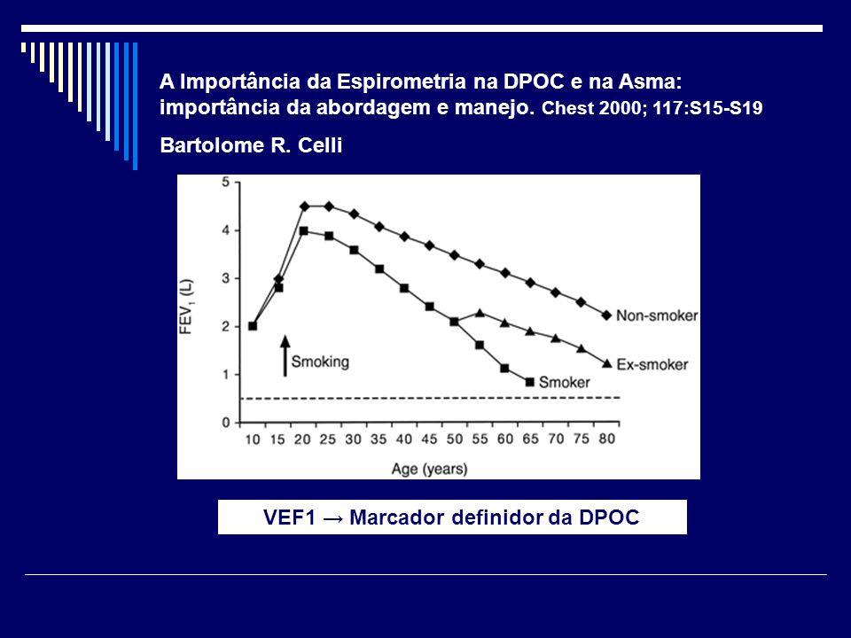 VEF1 → Marcador definidor da DPOC