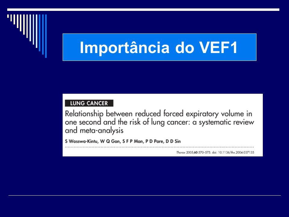 Importância do VEF1
