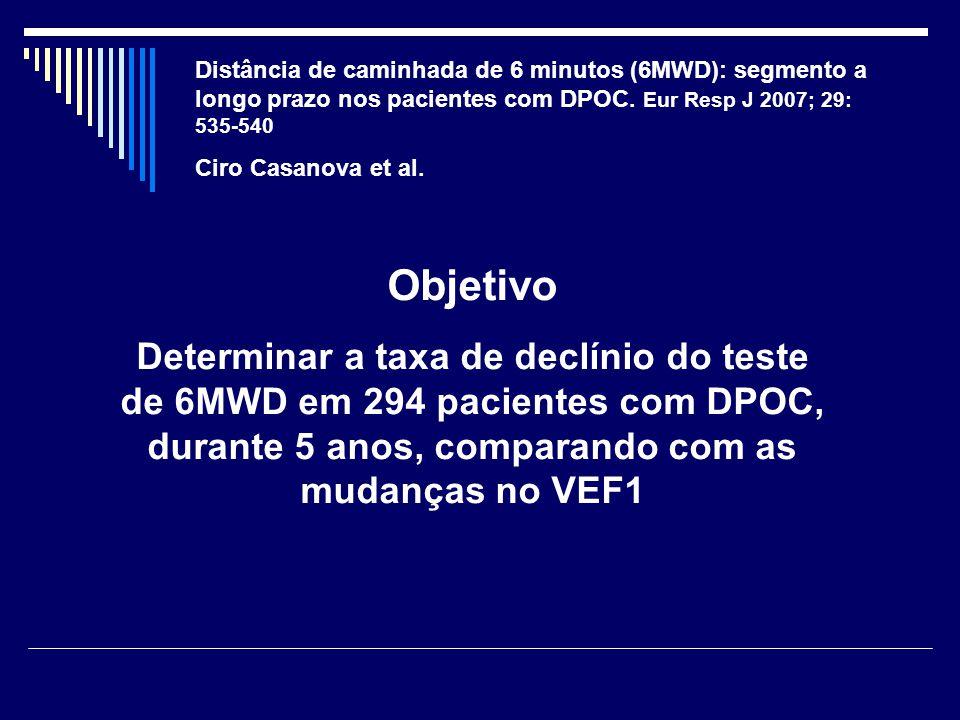 Distância de caminhada de 6 minutos (6MWD): segmento a longo prazo nos pacientes com DPOC. Eur Resp J 2007; 29: 535-540