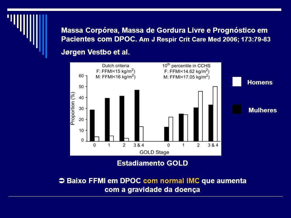 Massa Corpórea, Massa de Gordura Livre e Prognóstico em Pacientes com DPOC. Am J Respir Crit Care Med 2006; 173:79-83