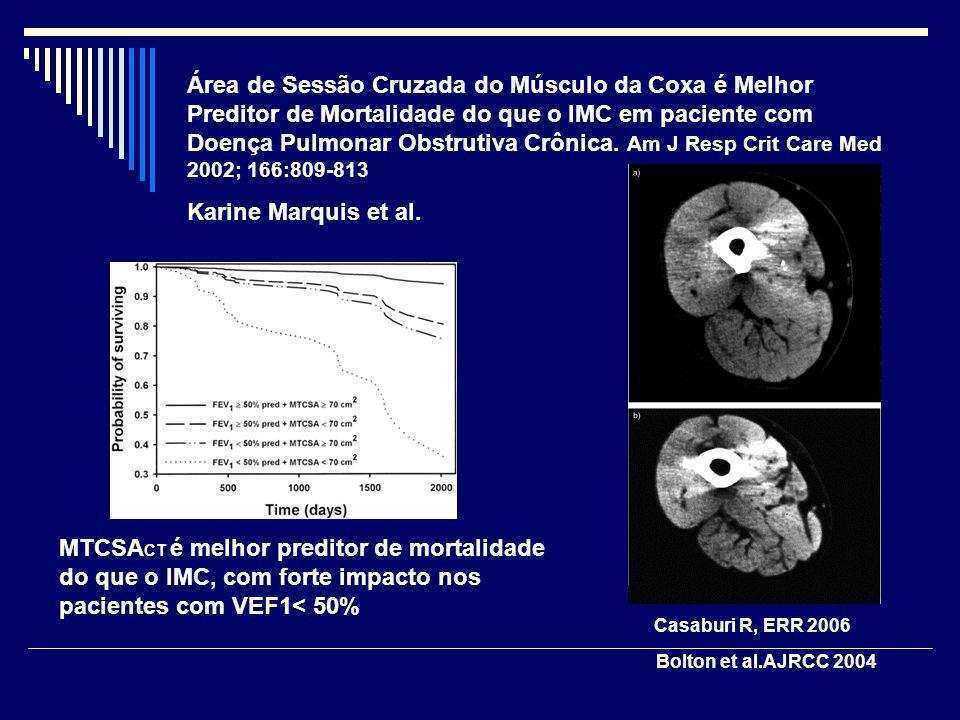 Área de Sessão Cruzada do Músculo da Coxa é Melhor Preditor de Mortalidade do que o IMC em paciente com Doença Pulmonar Obstrutiva Crônica. Am J Resp Crit Care Med 2002; 166:809-813