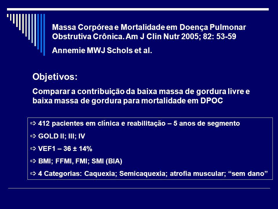Massa Corpórea e Mortalidade em Doença Pulmonar Obstrutiva Crônica