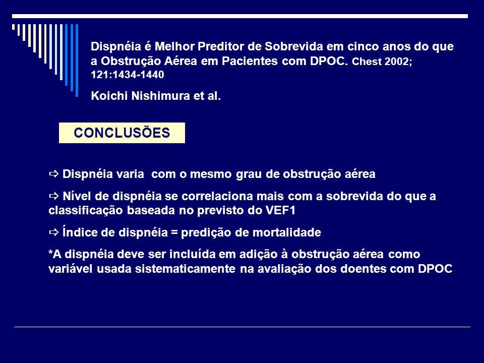 Dispnéia é Melhor Preditor de Sobrevida em cinco anos do que a Obstrução Aérea em Pacientes com DPOC. Chest 2002; 121:1434-1440