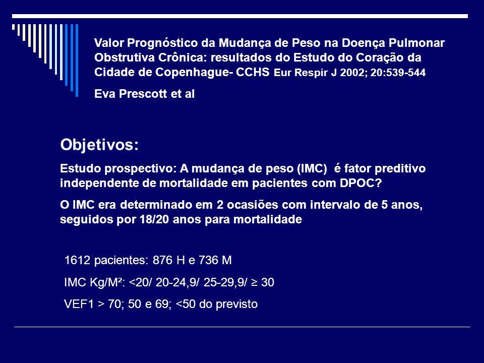 Valor Prognóstico da Mudança de Peso na Doença Pulmonar Obstrutiva Crônica: resultados do Estudo do Coração da Cidade de Copenhague- CCHS Eur Respir J 2002; 20:539-544