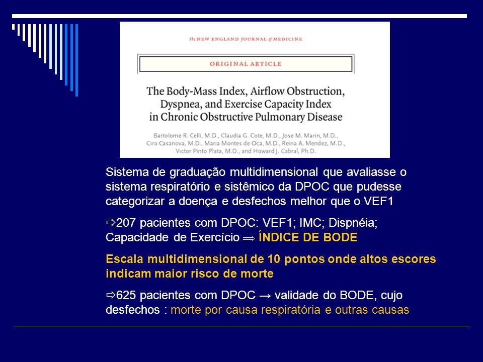 Sistema de graduação multidimensional que avaliasse o sistema respiratório e sistêmico da DPOC que pudesse categorizar a doença e desfechos melhor que o VEF1