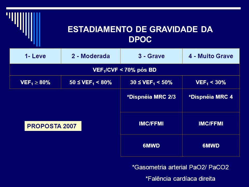 ESTADIAMENTO DE GRAVIDADE DA DPOC