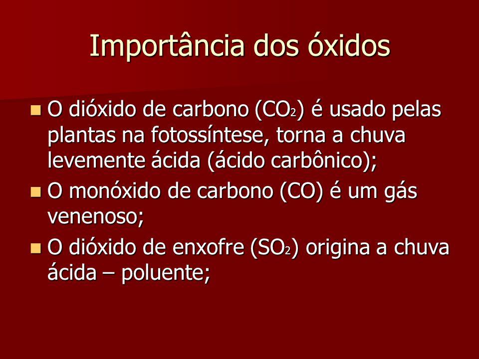 Importância dos óxidos