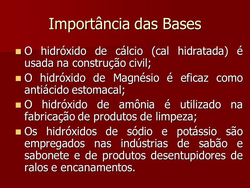 Importância das Bases O hidróxido de cálcio (cal hidratada) é usada na construção civil; O hidróxido de Magnésio é eficaz como antiácido estomacal;