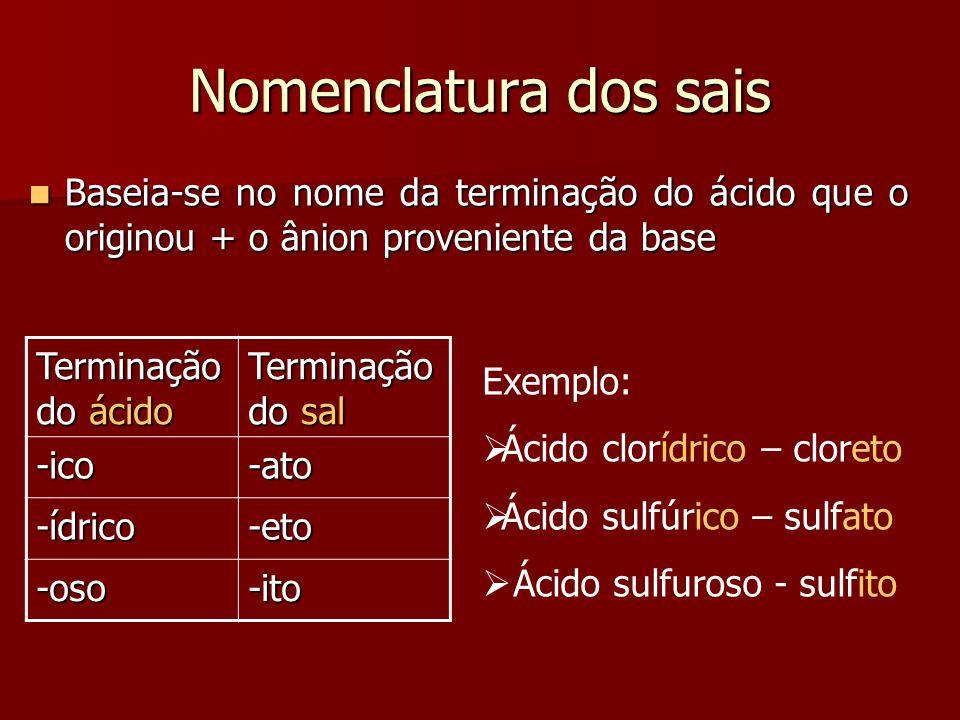 Nomenclatura dos sais Baseia-se no nome da terminação do ácido que o originou + o ânion proveniente da base.