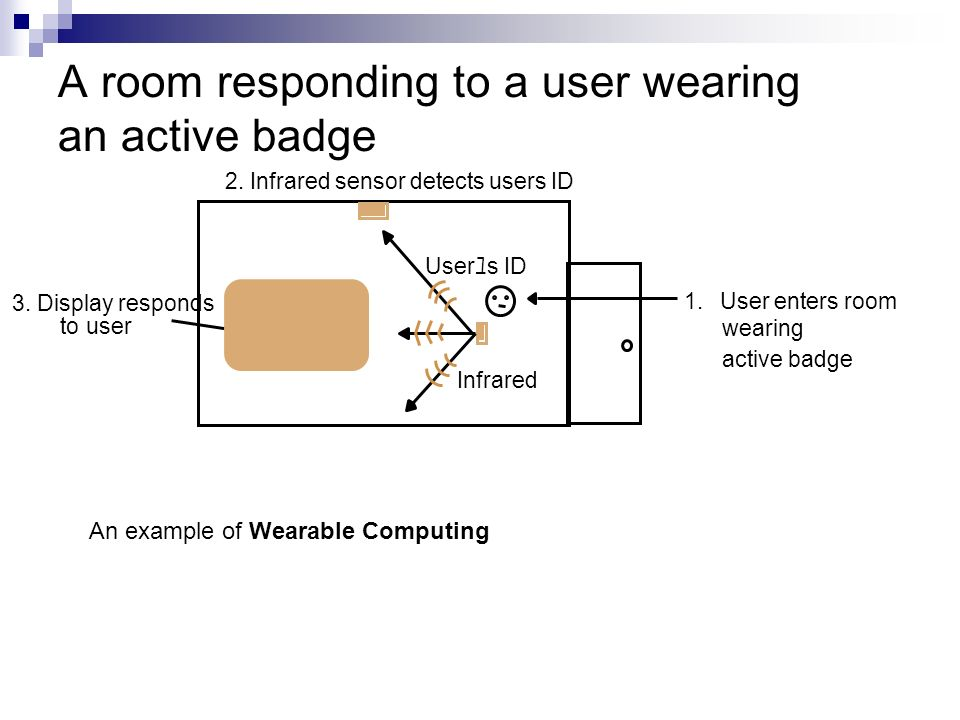 A room responding to a user wearing an active badge