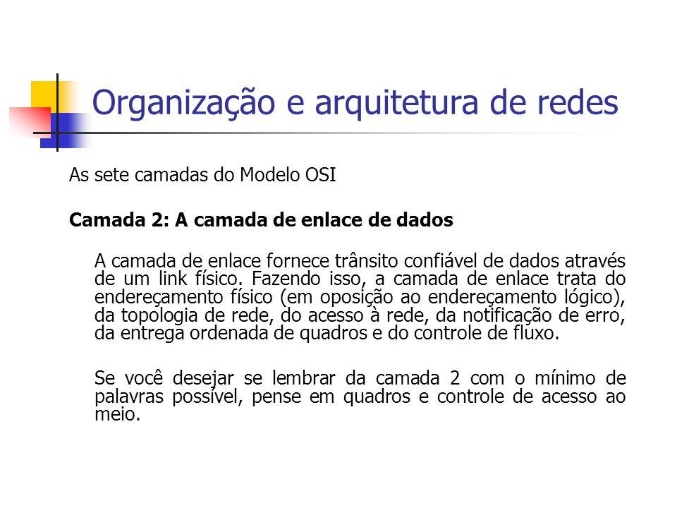 Organização e arquitetura de redes