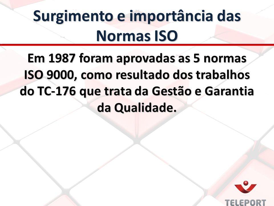 Surgimento e importância das Normas ISO