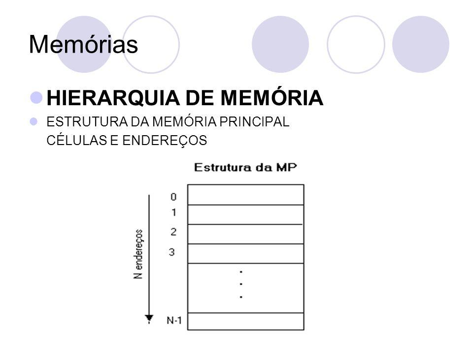 Memórias HIERARQUIA DE MEMÓRIA ESTRUTURA DA MEMÓRIA PRINCIPAL