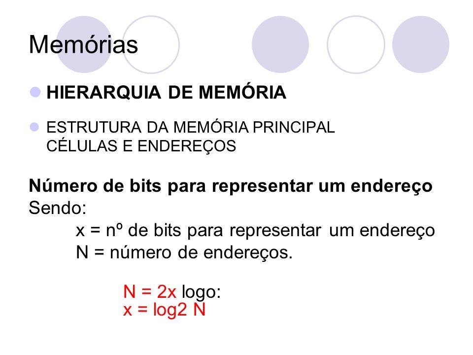 Memórias HIERARQUIA DE MEMÓRIA