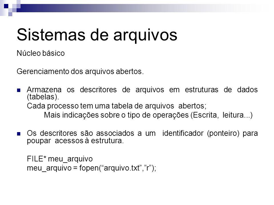 Sistemas de arquivos Núcleo básico Gerenciamento dos arquivos abertos.