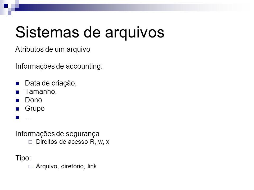 Sistemas de arquivos Atributos de um arquivo