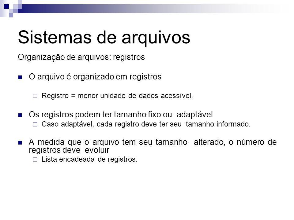 Sistemas de arquivos Organização de arquivos: registros
