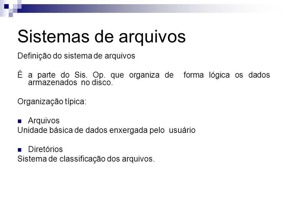 Sistemas de arquivos Definição do sistema de arquivos