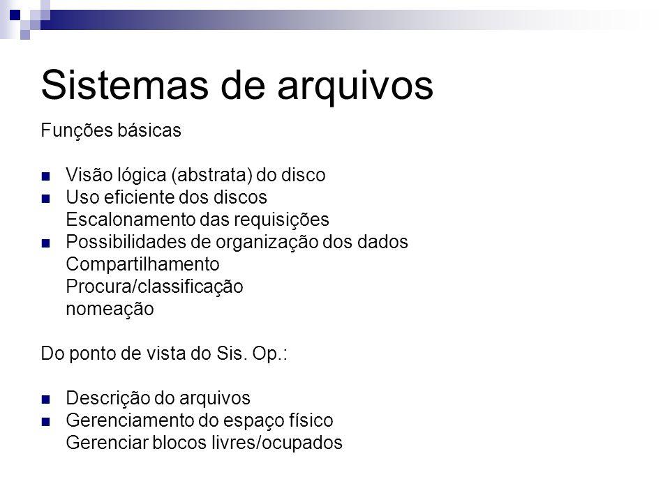 Sistemas de arquivos Funções básicas Visão lógica (abstrata) do disco