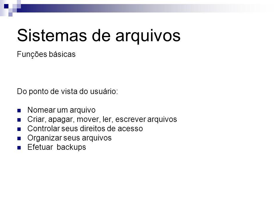 Sistemas de arquivos Funções básicas Do ponto de vista do usuário: