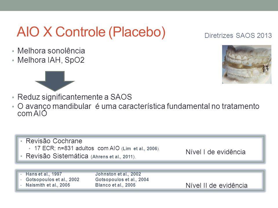 AIO X Controle (Placebo)