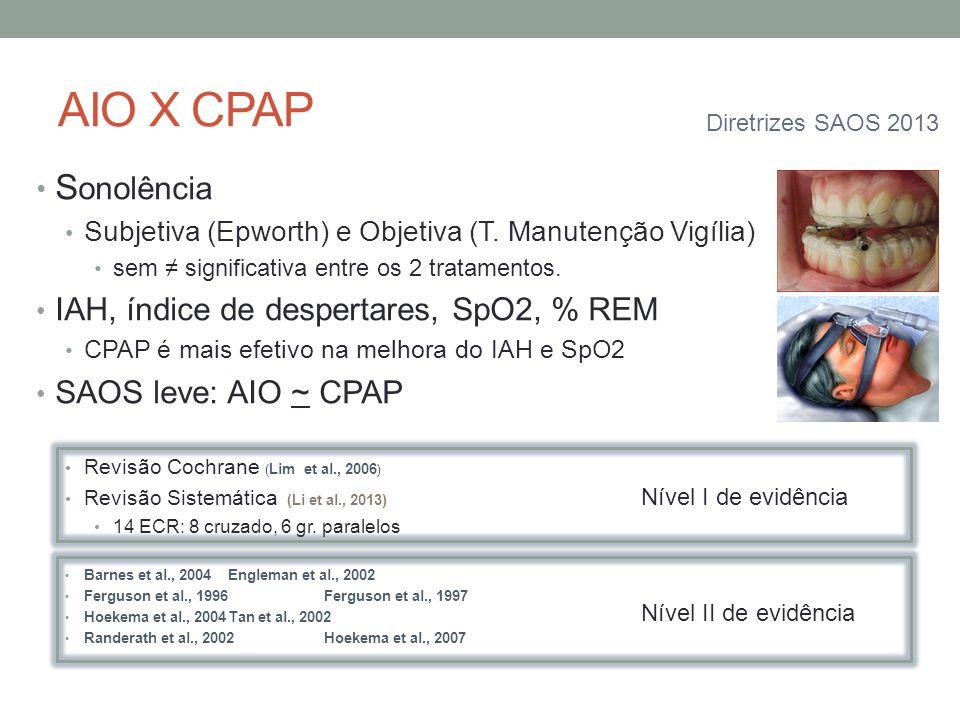 AIO X CPAP Sonolência IAH, índice de despertares, SpO2, % REM