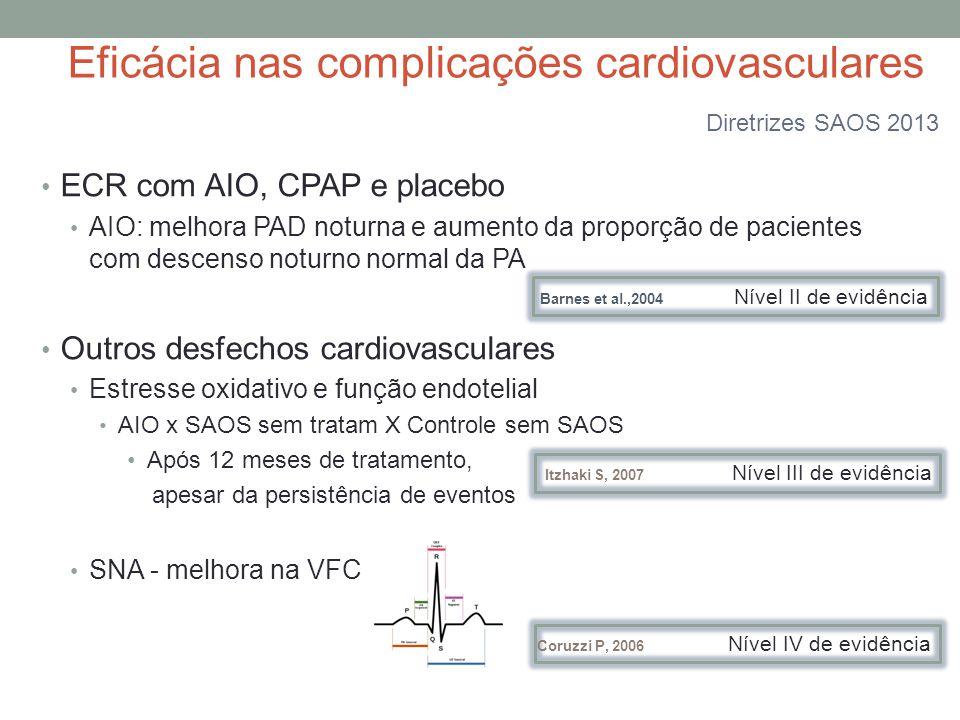Eficácia nas complicações cardiovasculares