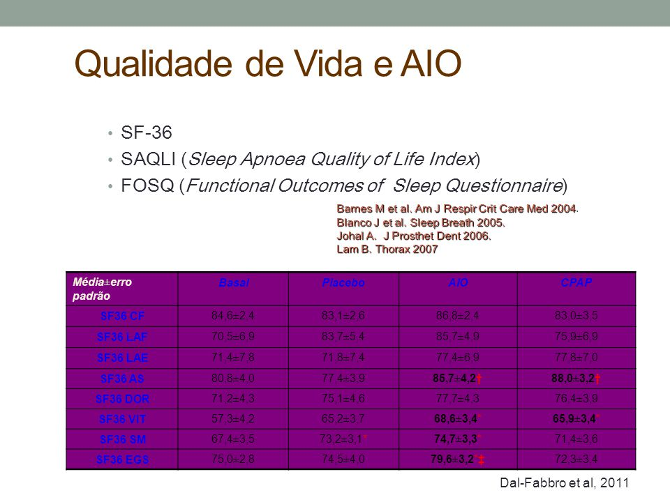 Qualidade de Vida e AIO SF-36