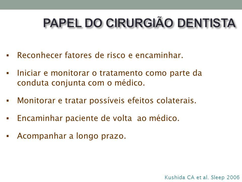 Papel do CIRURGIÃO Dentista