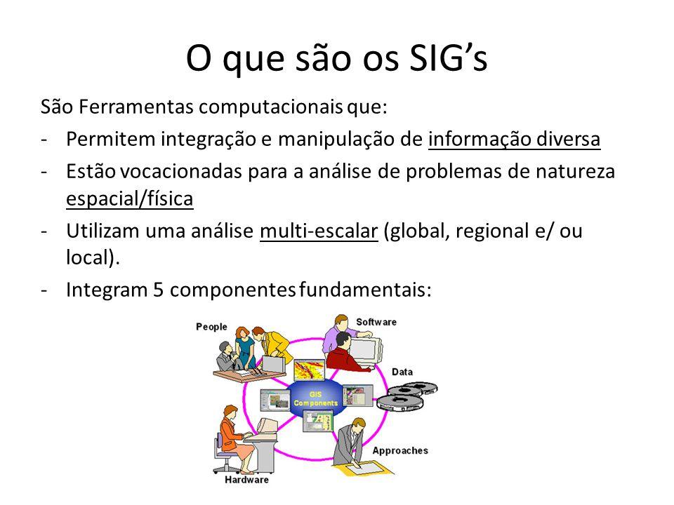 O que são os SIG's São Ferramentas computacionais que: