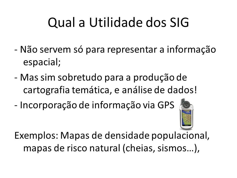Qual a Utilidade dos SIG