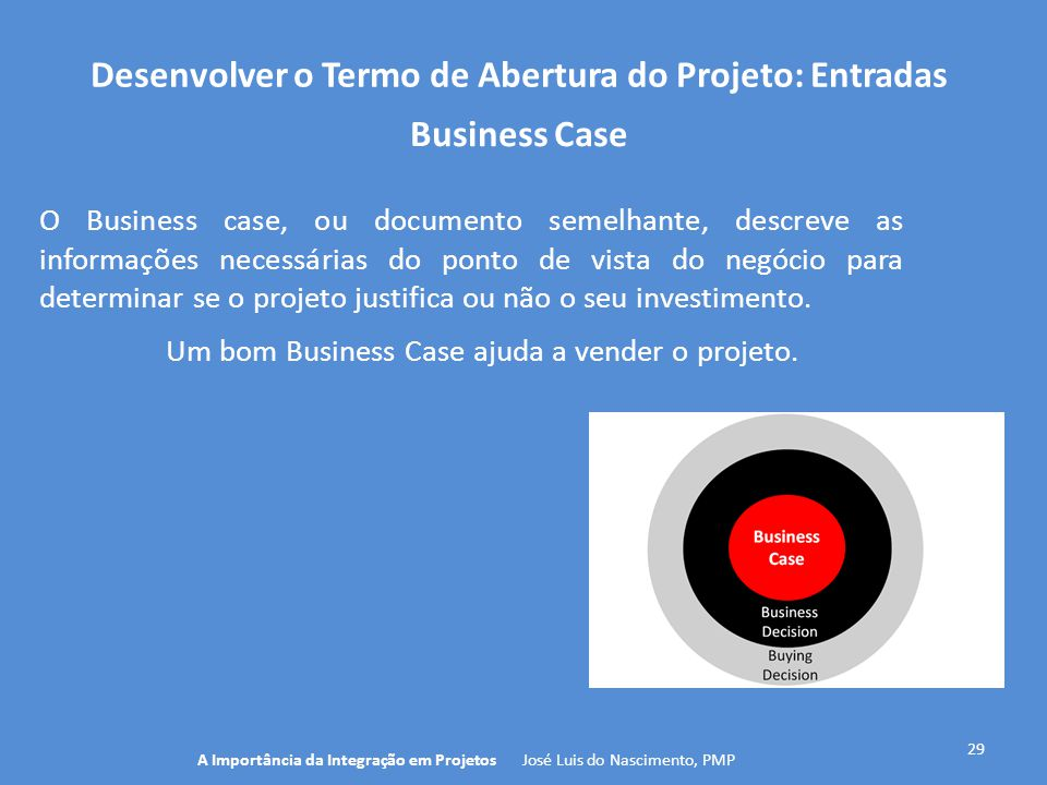 Desenvolver o Termo de Abertura do Projeto: Entradas