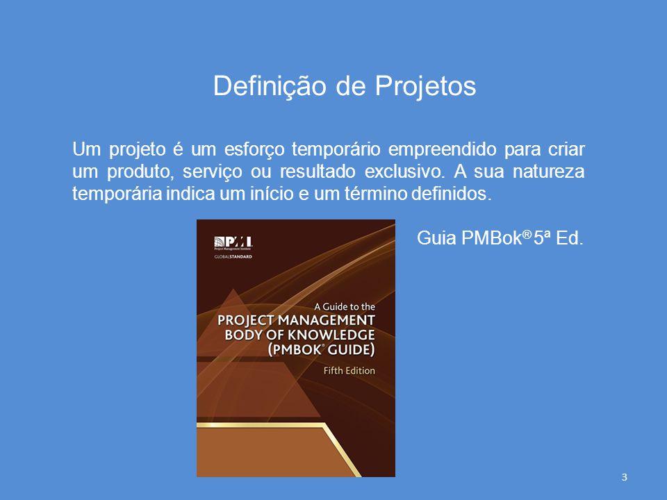Definição de Projetos