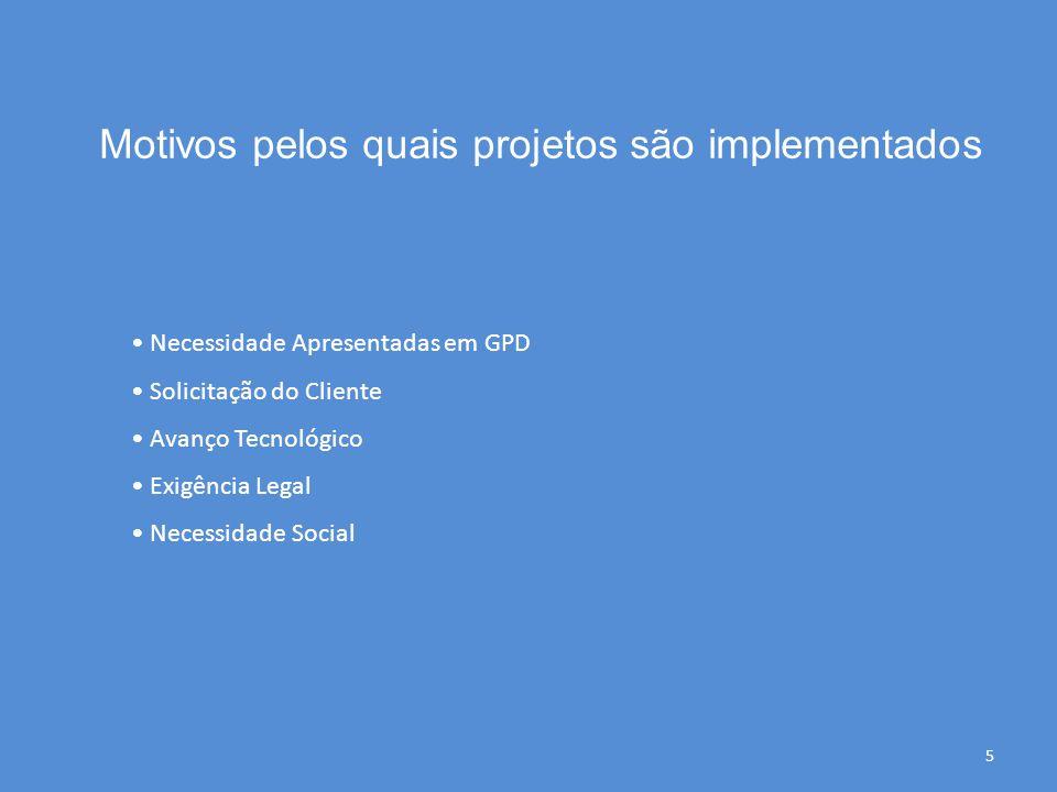 Motivos pelos quais projetos são implementados