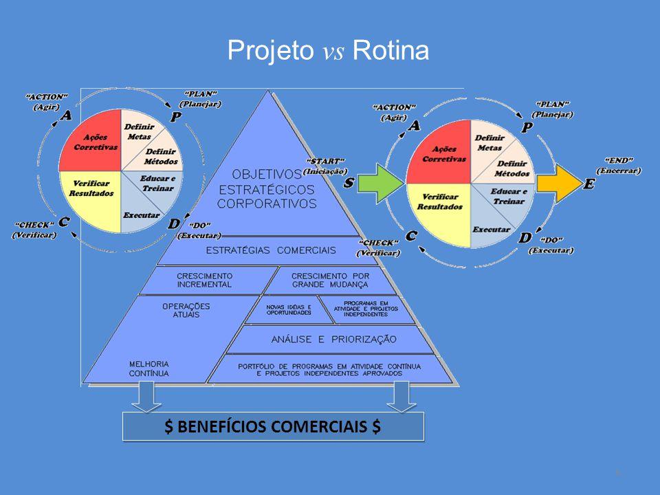 $ BENEFÍCIOS COMERCIAIS $