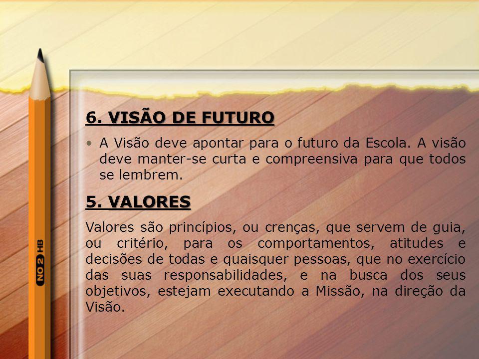 6. VISÃO DE FUTURO 5. VALORES
